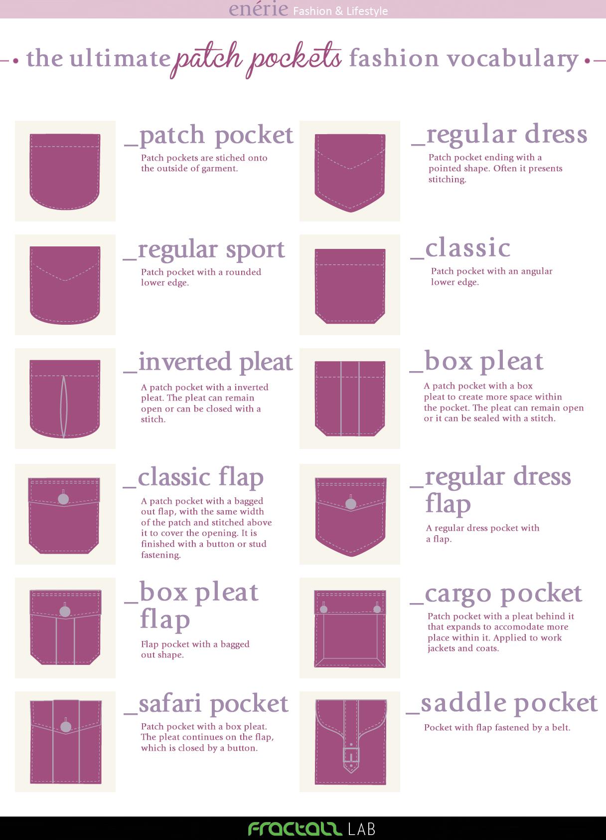 Patch pockets