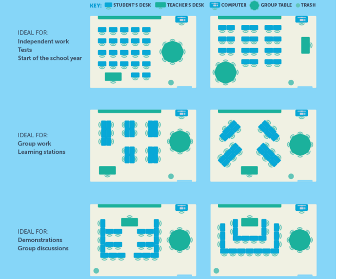 Classroom Design Elements ~ Fractals top classroom design elements to boost
