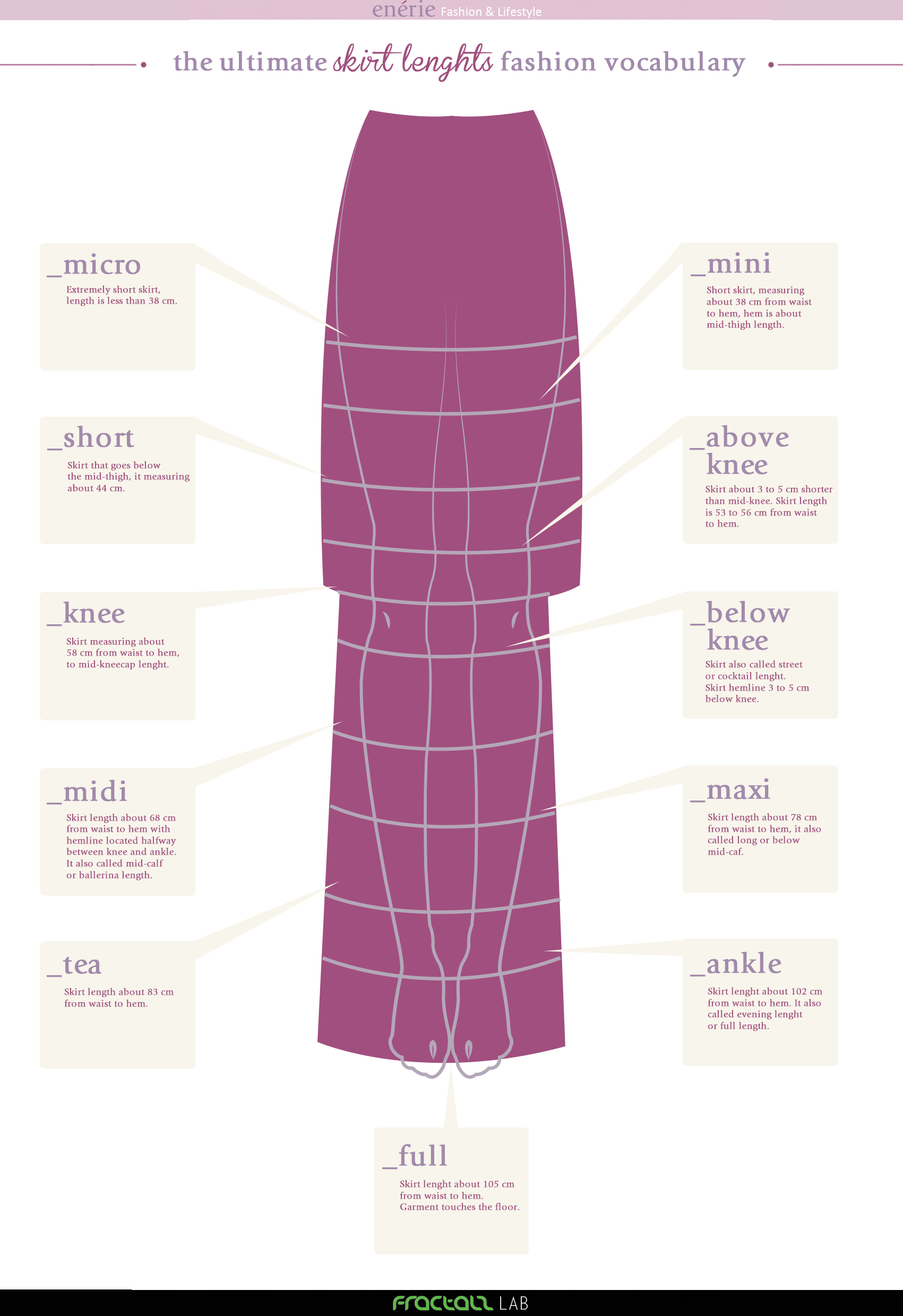 Fashion Vocabulary Skirts
