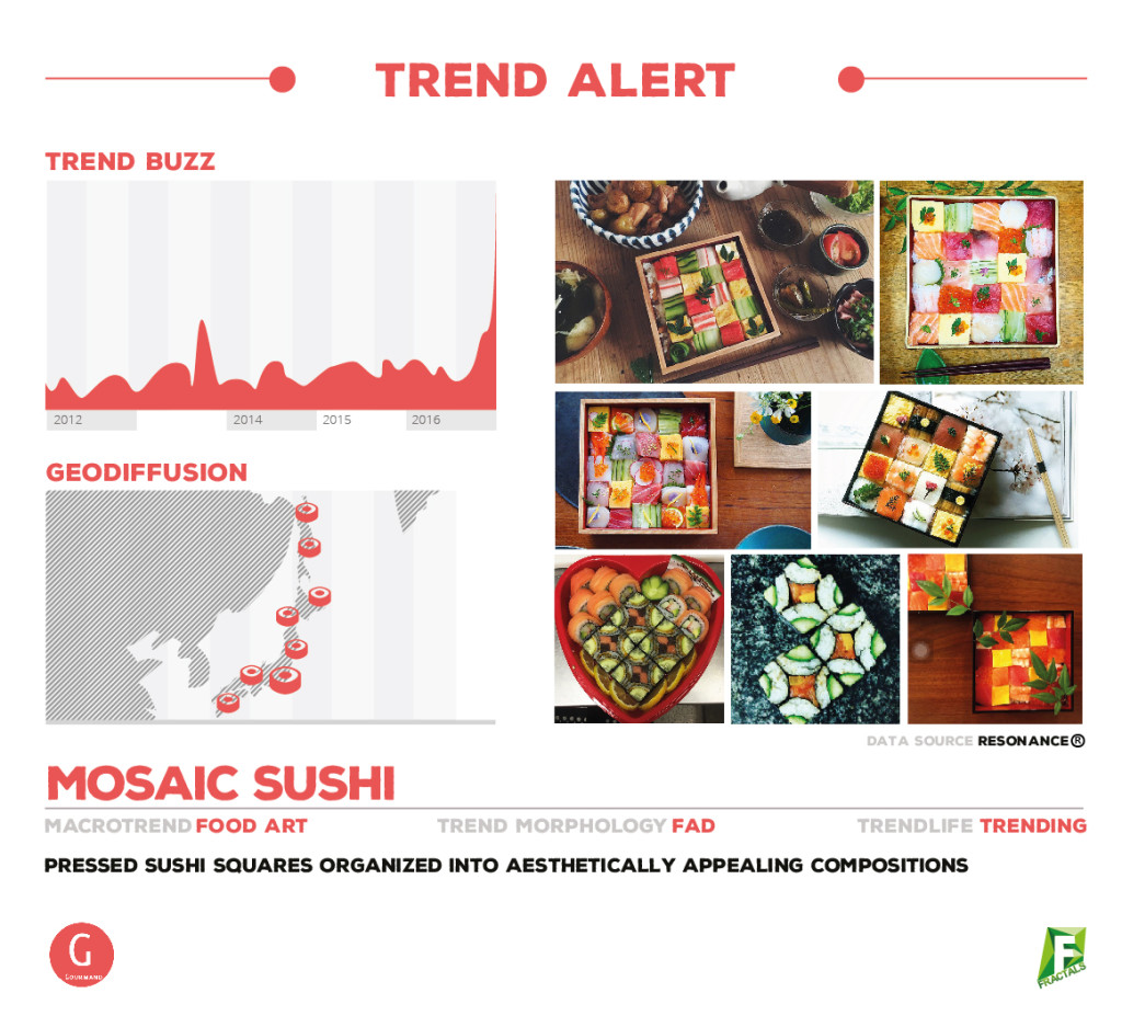 Welcome to Trend Pure Asian Cuisine - Natick