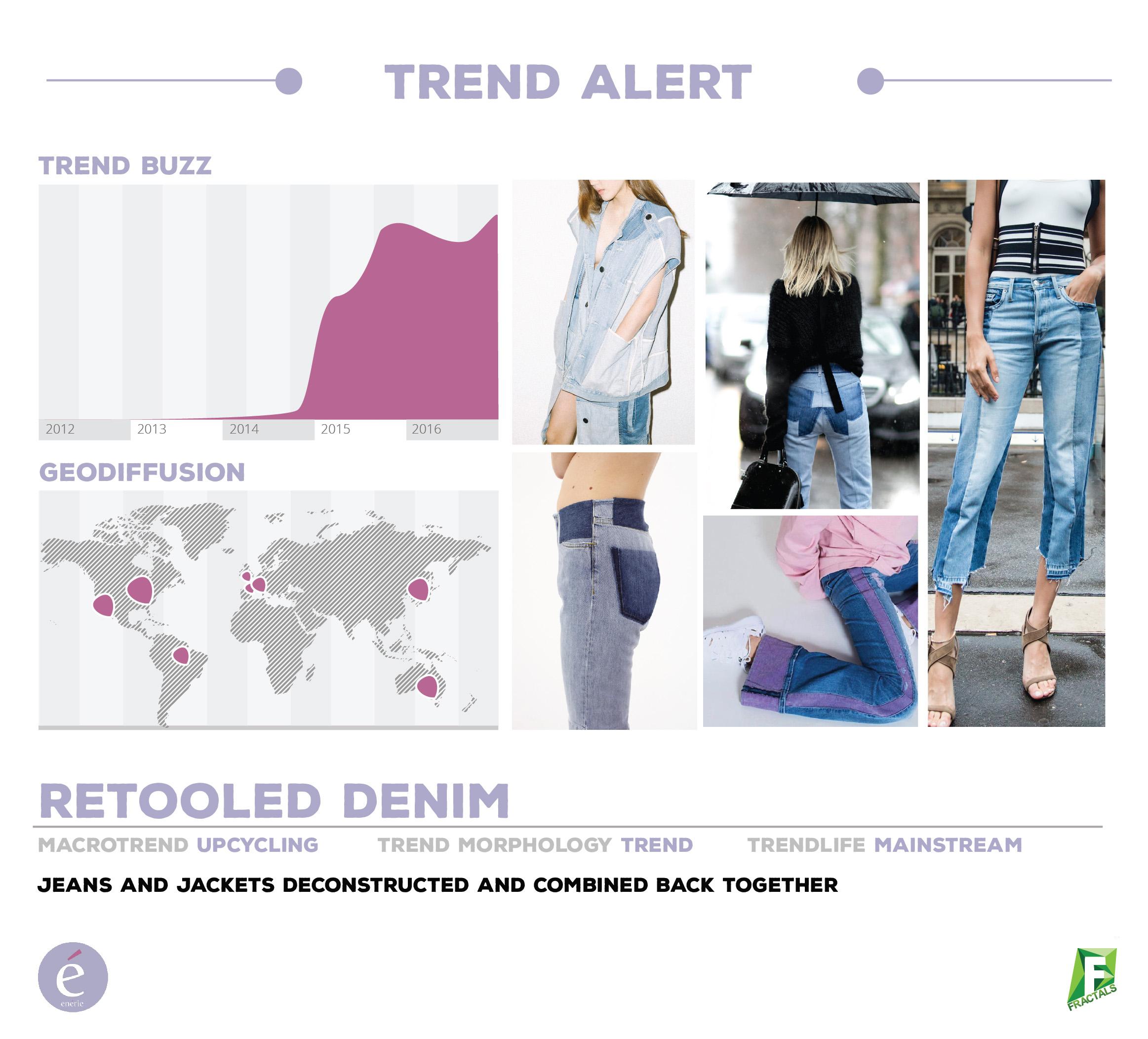 Fractals | Trend Alert: Retooled Denim