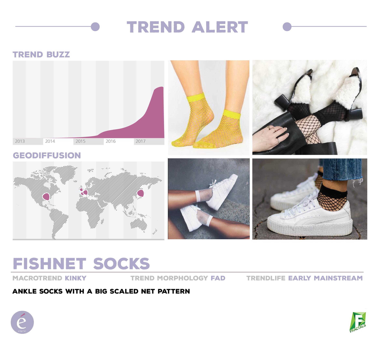 cf7d3f3d141d2 Fractals | Trend Alert: Fishnet Socks