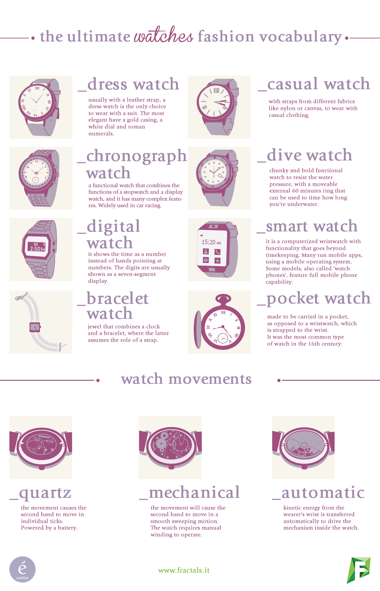 Watches vocabulary