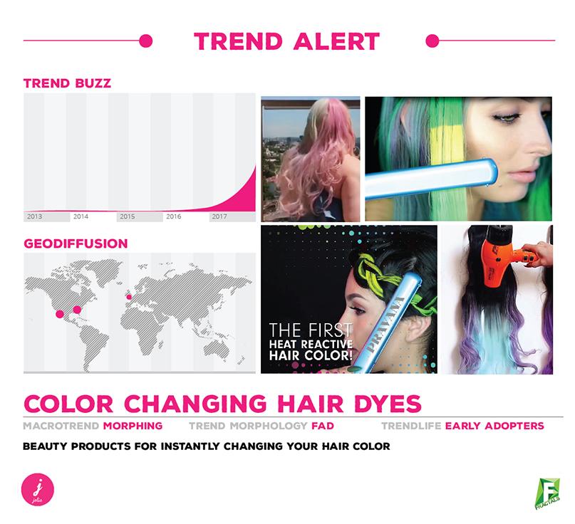 Fractals Trend Alert Color Changing Hair Dyes