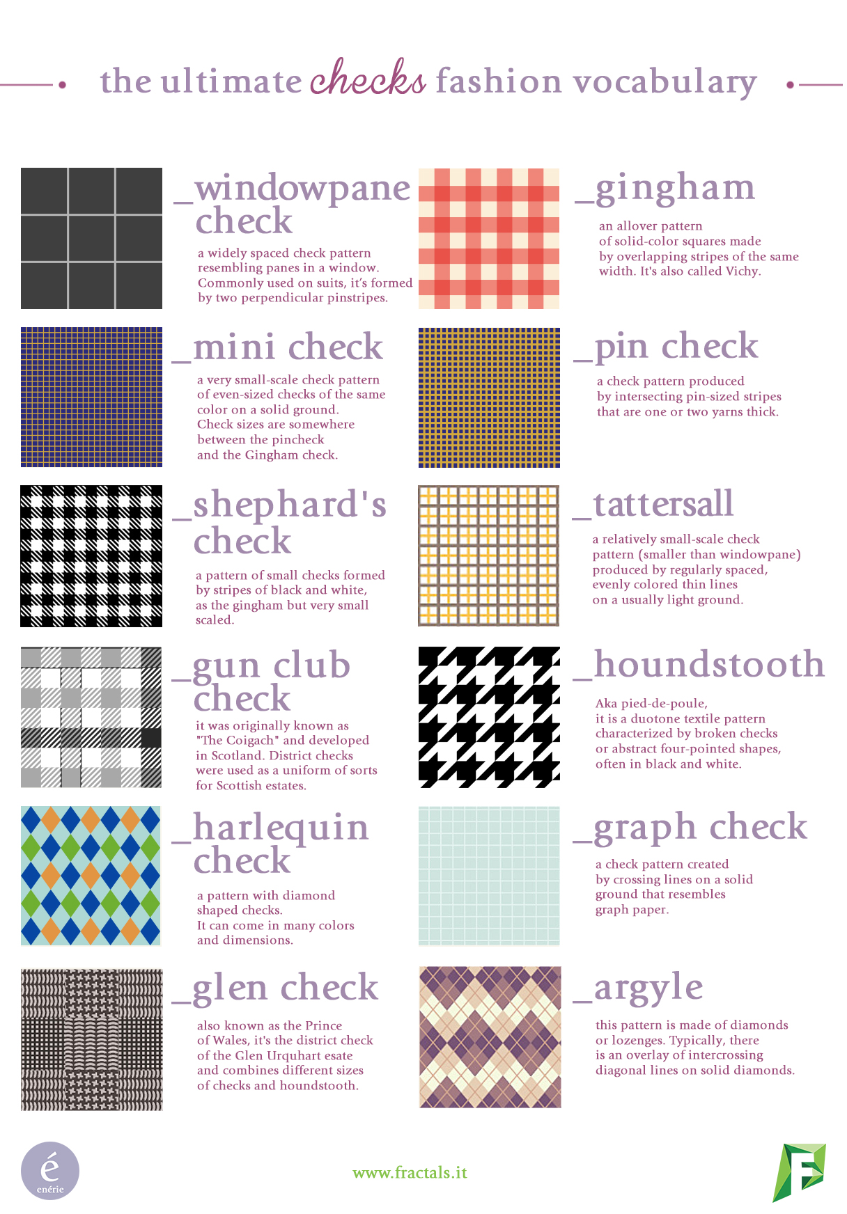 Fractals The Ultimate Checks Fashion Vocabulary