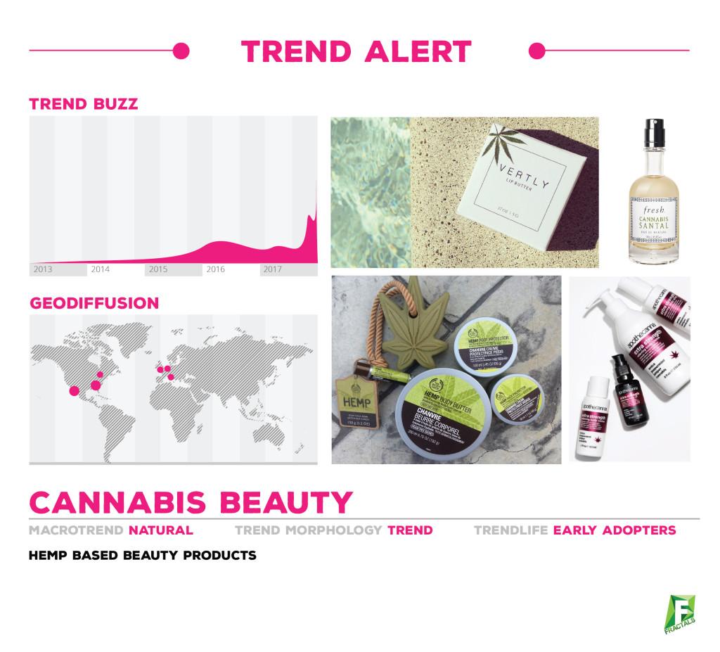 Holland barrett beauty products