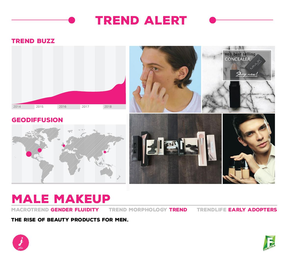 Fractals | Trend Alert: Male Makeup