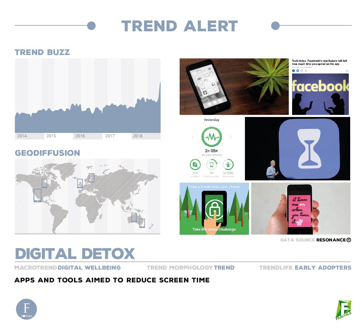 Digital detox-01
